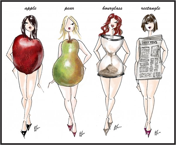 body types